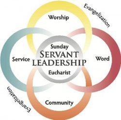 Sunday Servant Leadership, Eucharist is at the core.
